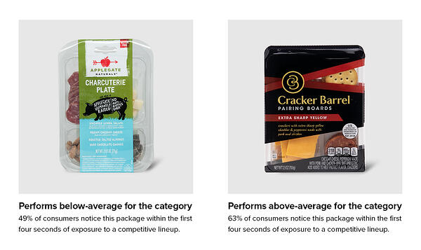 Attention-getting power: lunch kit designs