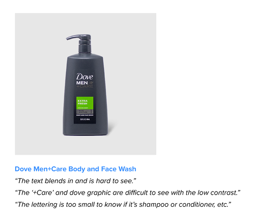 Attention-holding power: Dove Men+Care