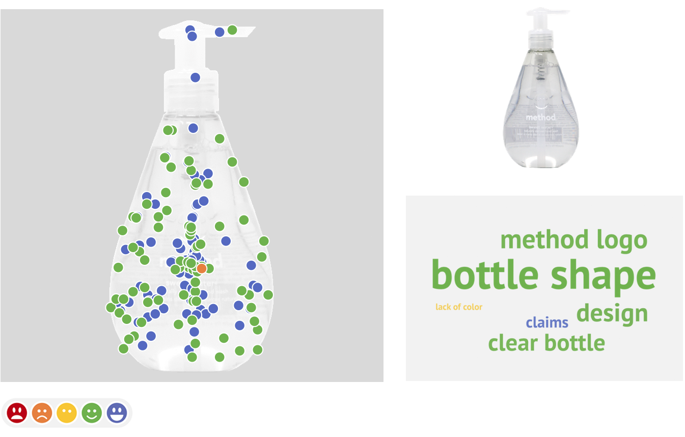 Method Hand Soap - Distinctive Assets